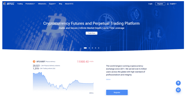 How To Earn $100 To $2,000 in a Month on BTCC.  Before I move into the details of how I flipped a $100 to $2000 in a month on BTCC crypto derivatives trading