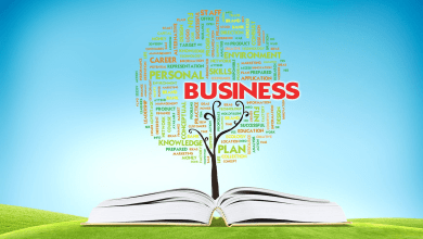 10 Tips To Keep Your Growing Business Organized