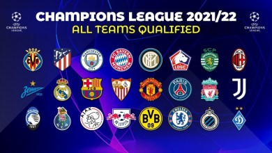 UEFA Champions League 2021 2022 Calendar And The Teams That Qualified. (Details inside).