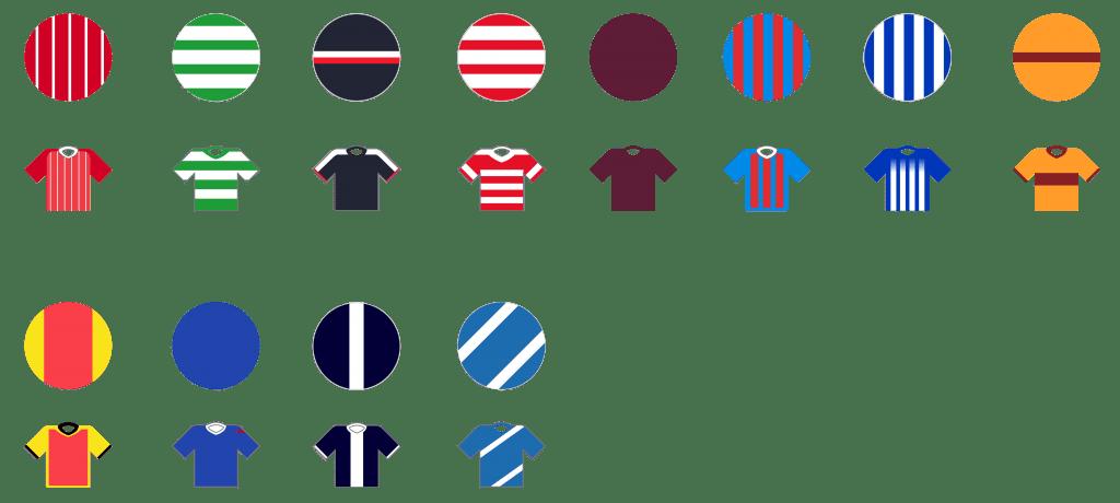 Pundit Club app shirt designs Scottish PL