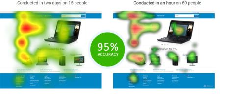 Attensee eye tracking