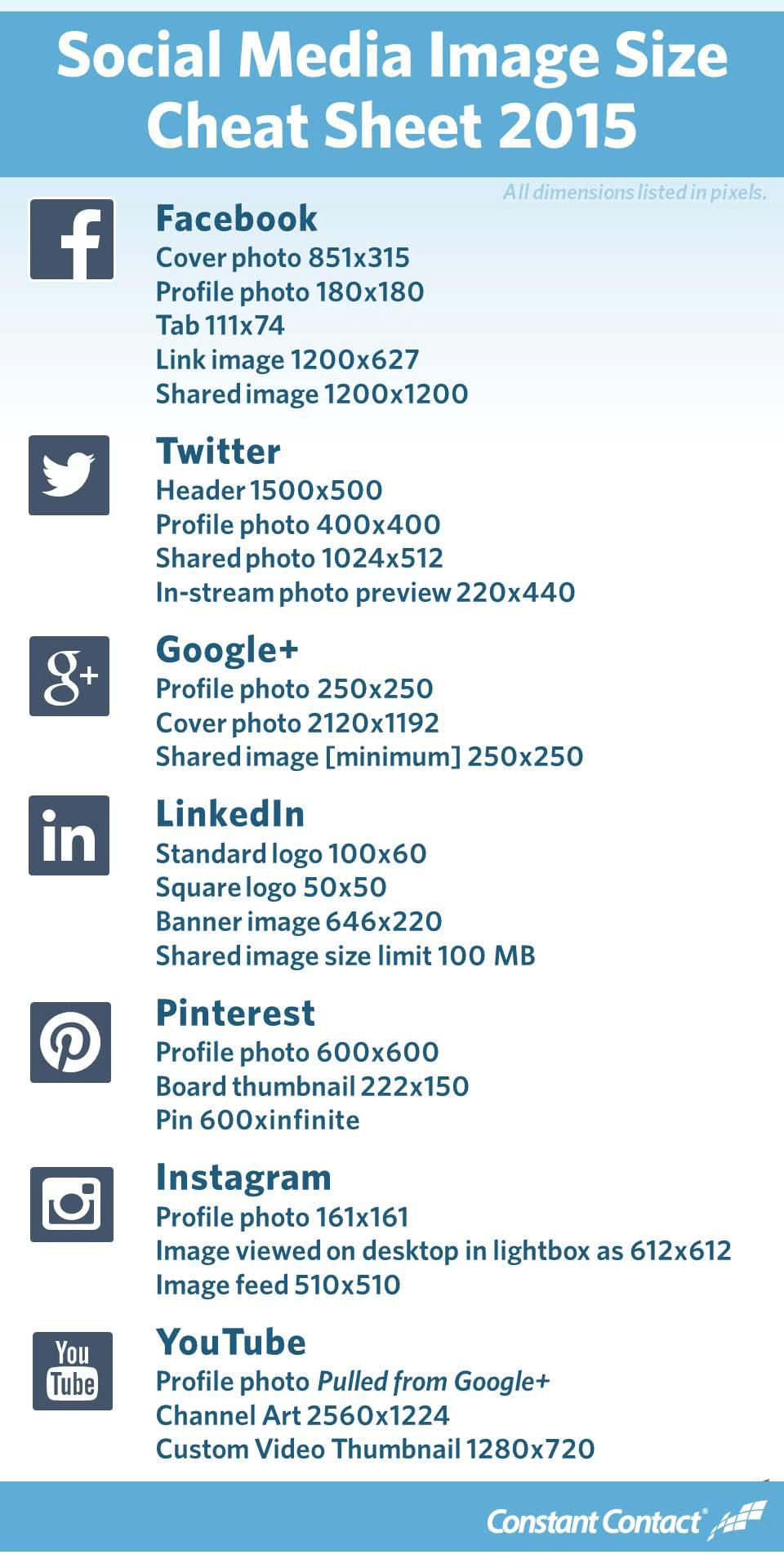 mesures visuels social media