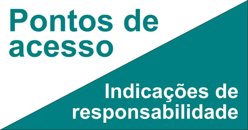 Reflexões sobre a indicação de responsabilidade e os pontos de acesso