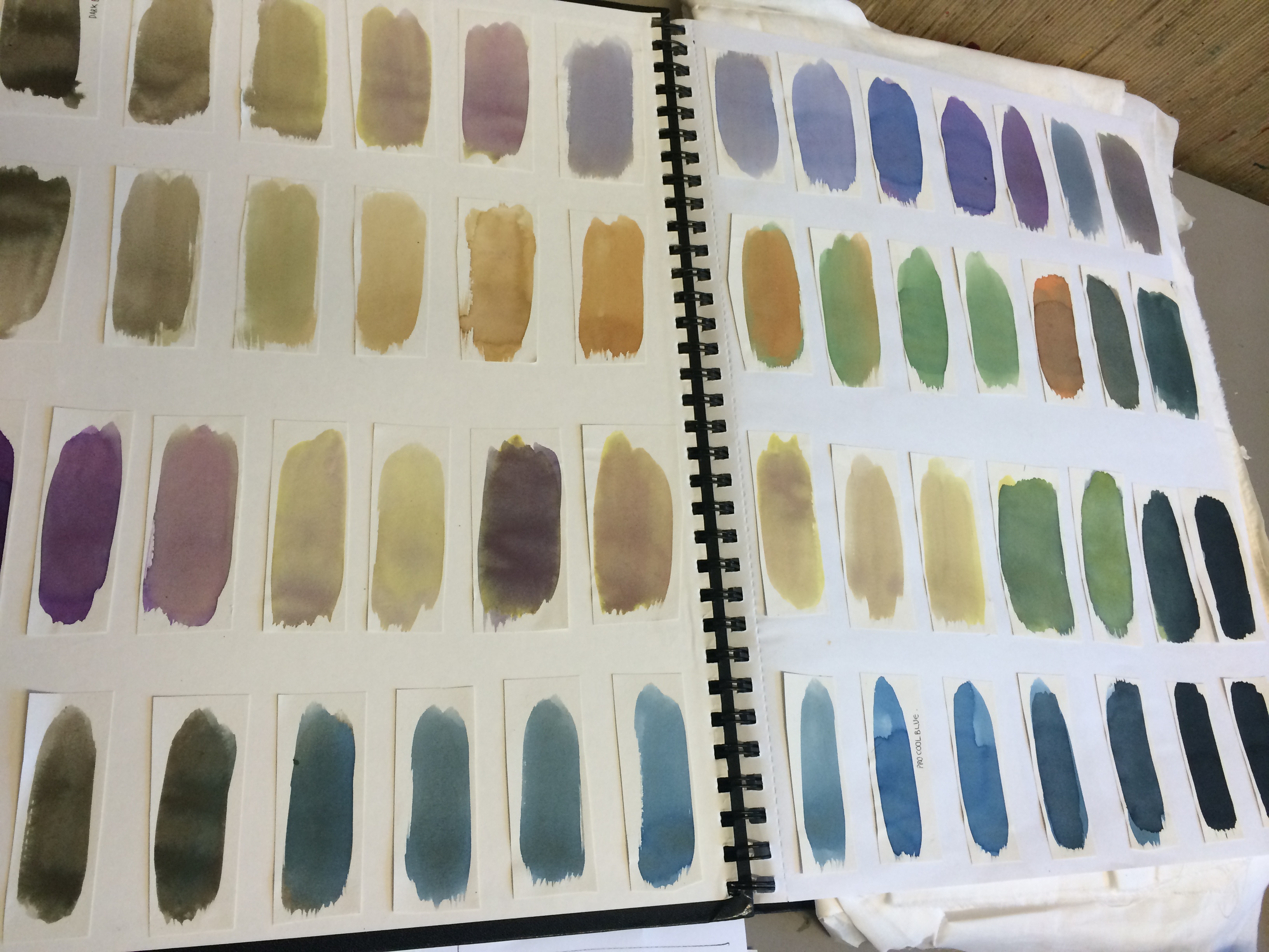 Doing a colour analysis
