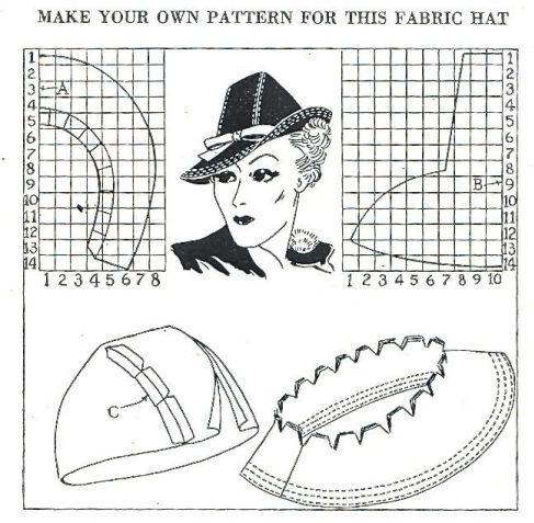 free vintage hat patterns