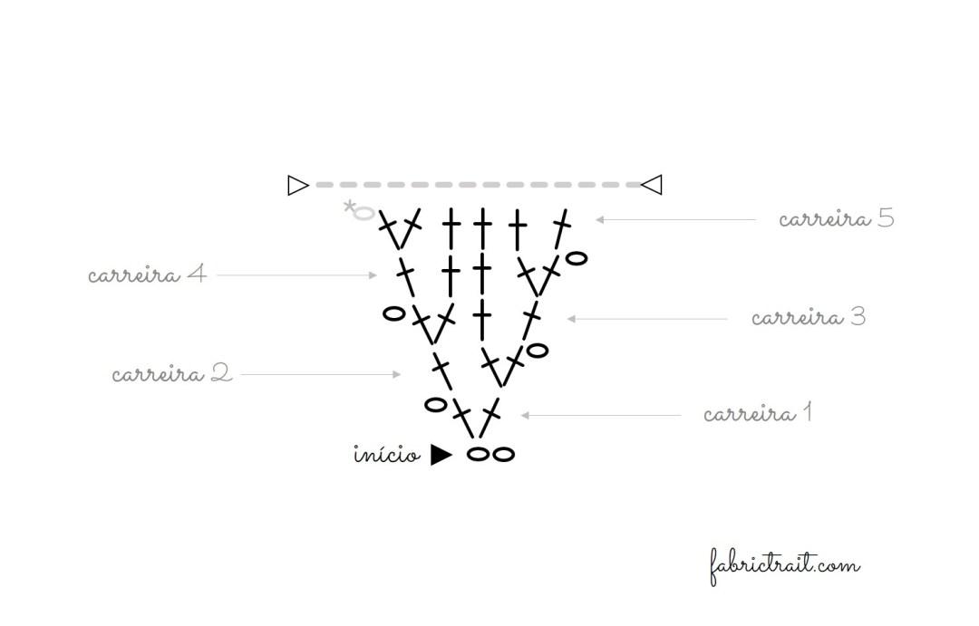 Triângulos & Losangos de Crochet 2 | triangulo em crochet
