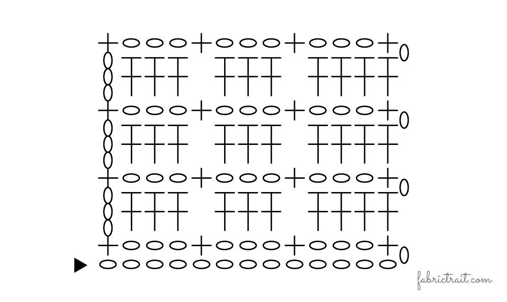 Ponto Tijolo - esquema