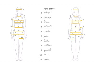 Aprender Costura 4 | aprender costura