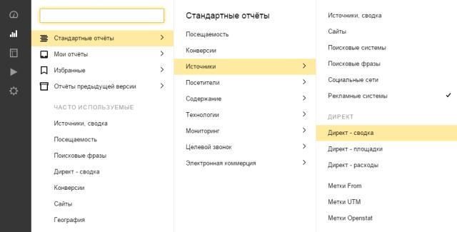 Статистика Яндекс Директа в Метрике