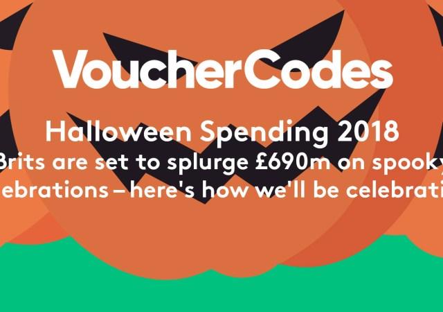 Halloween spending 2018