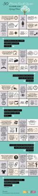 Marie Kondo Infographic
