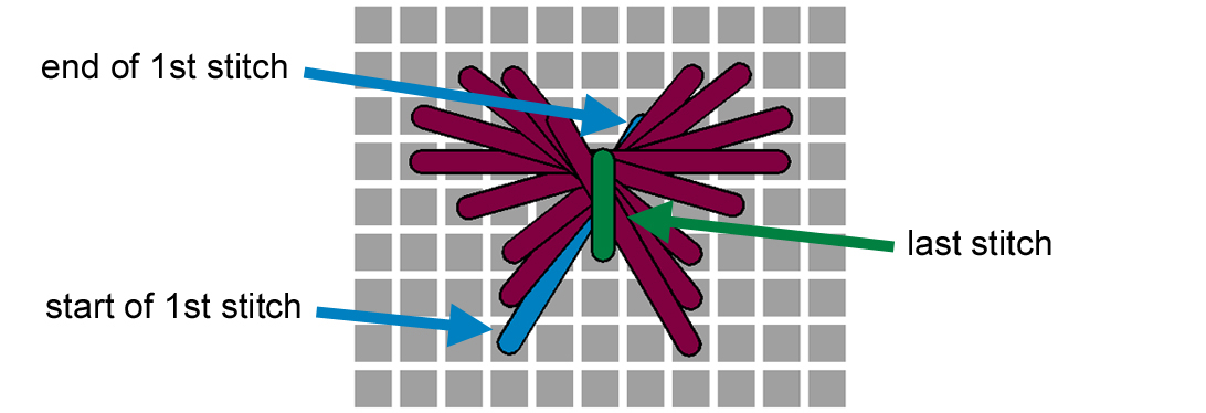 Rhodes Butterfly stitch tutorial