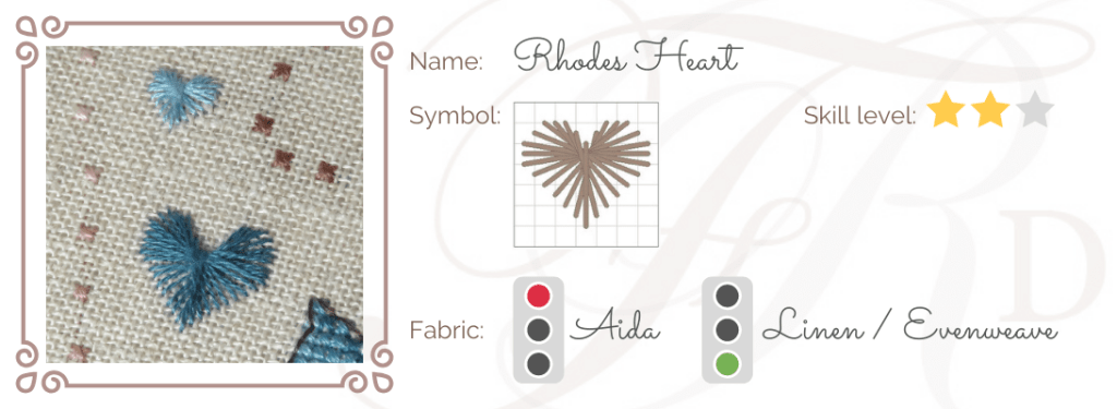 Rhodes Heart ID
