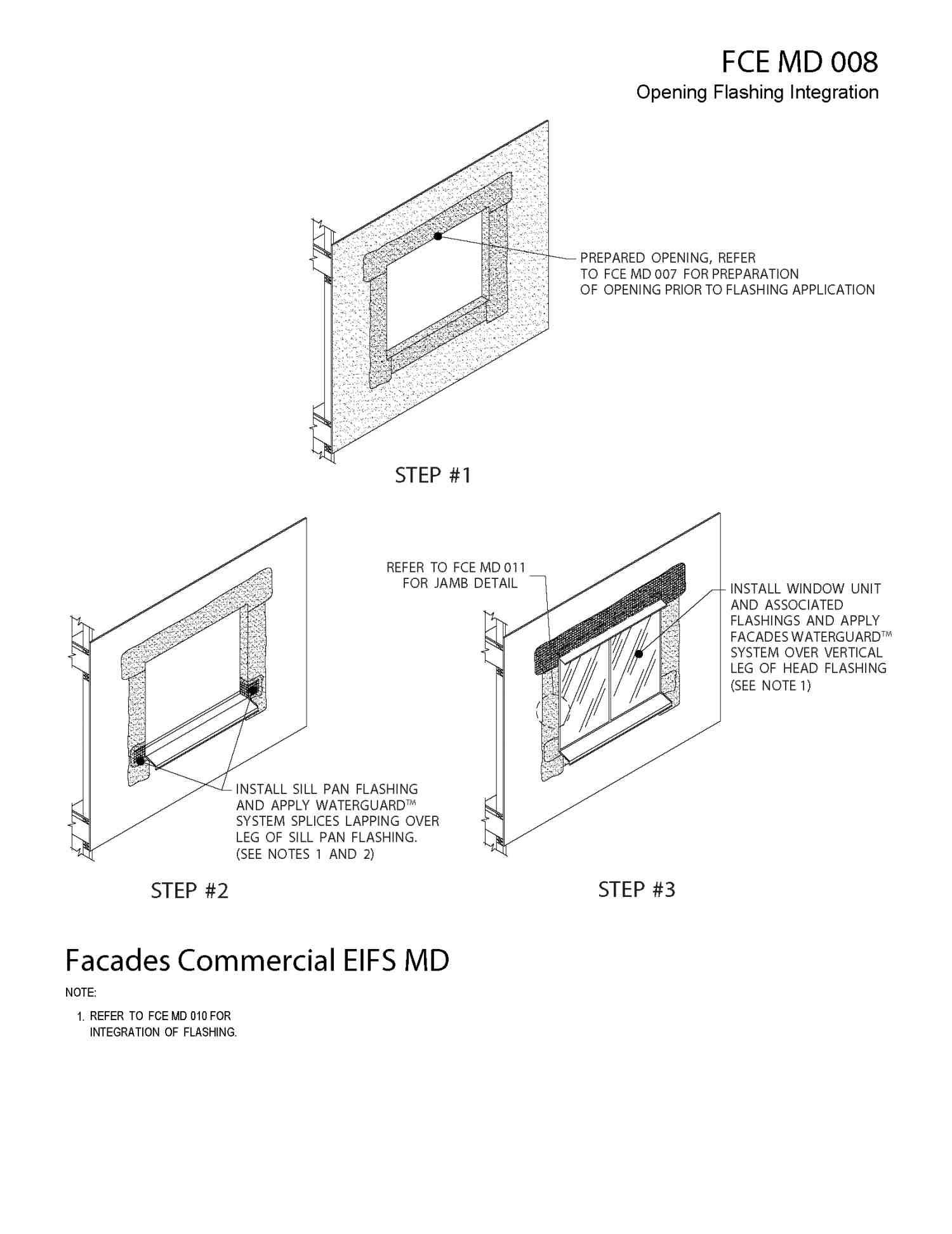 Moisture drainage air ventilation eifs details and