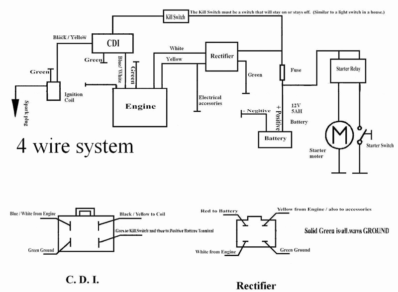 Coolster 110cc ATV Wiring Diagram. ATV. Wiring Diagrams