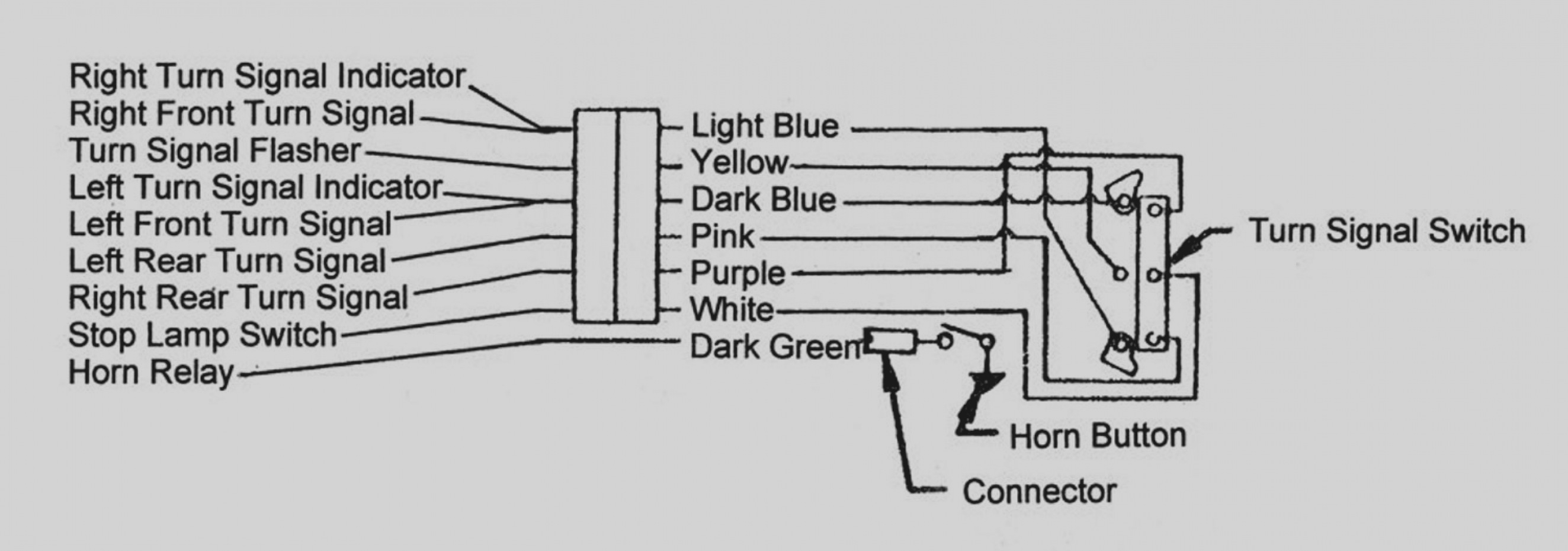 Wiring Diagram For Turn Signals | Turn Signal Wiring Diagram Gm |  | Wiring Diagram