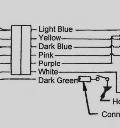 7 wire turn signal wiring diagram for wiring diagram schema mix 7 wire turn signal switch [ 2647 x 930 Pixel ]