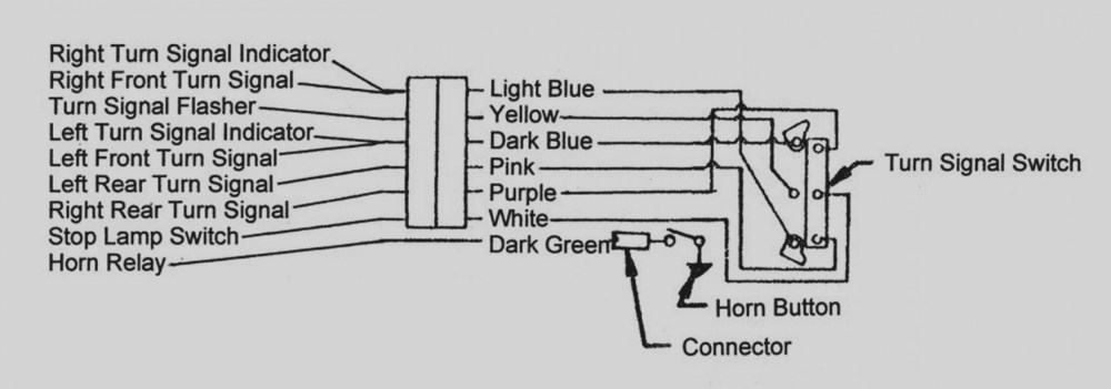 medium resolution of ford turn signal switch wiring wiring diagram for you 1969 ford f100 turn signal switch wiring diagram ford turn signal switch wiring