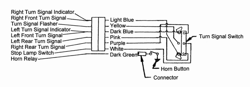 medium resolution of 1976 chevrolet turn signal wiring diagram wiring diagram rh vehiclewiring today 05 durango turn signal bulb