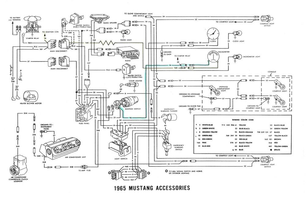 medium resolution of 1966 mustang ammeter wiring in addition 1969 camaro horn relay rh sellfie co 67 ford mustang