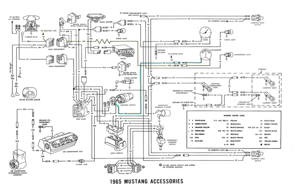 medium resolution of 1965 ford mustang engine wiring diagram trusted schematic diagrams u2022 rh sarome co 1965 ford mustang