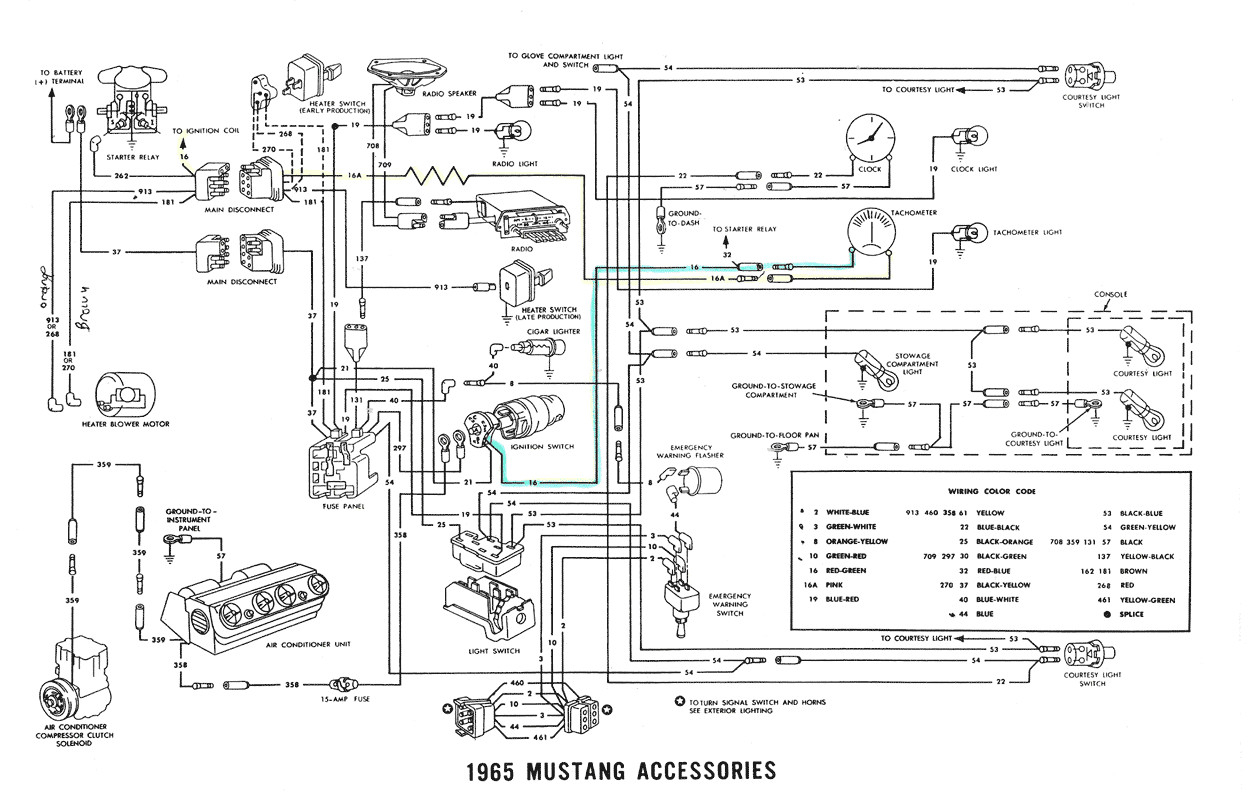hight resolution of 1965 ford mustang engine wiring diagram trusted schematic diagrams u2022 rh sarome co 1965 ford mustang