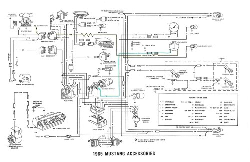 small resolution of 1965 ford mustang engine wiring diagram trusted schematic diagrams u2022 rh sarome co 1965 ford mustang