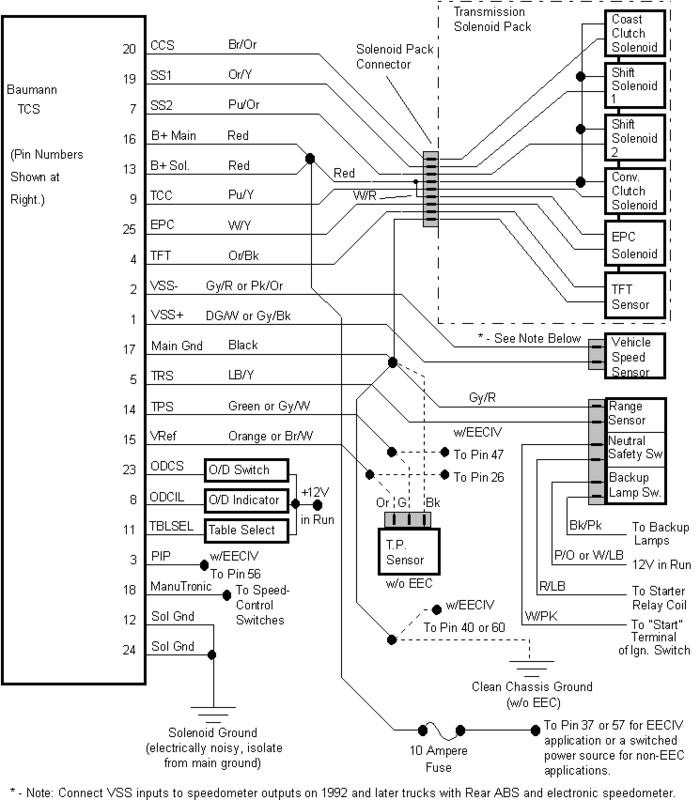 86 F150 Starter Switch Wiring Diagram. Wiring. Wiring