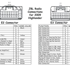 96 Ford Explorer Stereo Wiring Diagram Electric Bike Battery 1996 Jbl Radio Collection