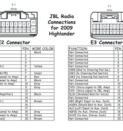 wiring diagram further 96 ford explorer radio free about wiring [ 3000 x 2040 Pixel ]