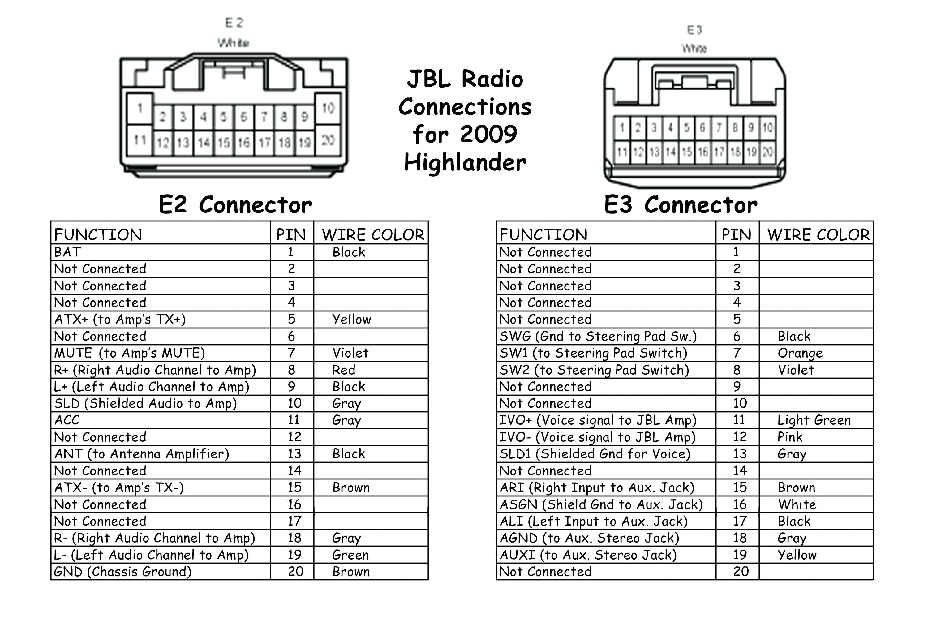 96 Explorer Radio Wiring - Wiring Diagram & Cable Management on