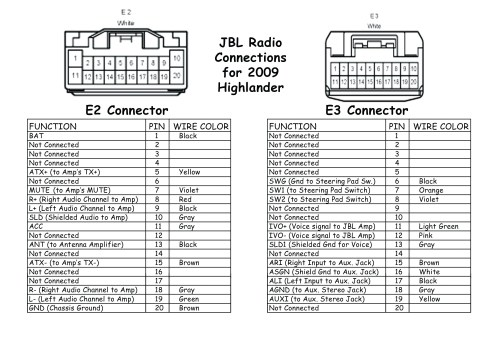 small resolution of wiring diagram further 96 ford explorer radio free about wiring
