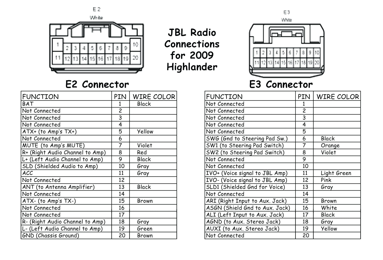 Wiring Diagram For 94 Ford Explorer Radio