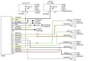 Att Uverse Cat5 Wiring Diagram Sample | Wiring Diagram Sample