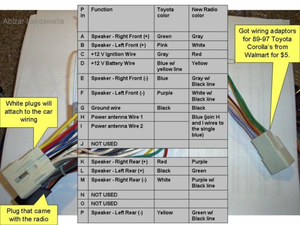 medium resolution of wrg 7069 2002 toyota rav4 fuse diagram2002 toyota rav4 radio wiring diagram diy enthusiasts wiring