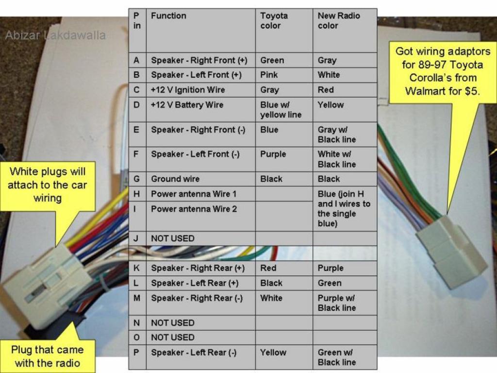 hight resolution of wrg 7069 2002 toyota rav4 fuse diagram2002 toyota rav4 radio wiring diagram diy enthusiasts wiring