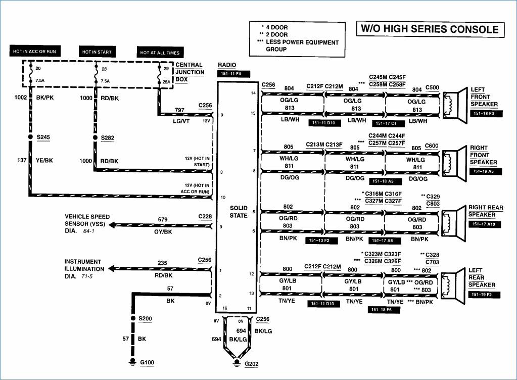 Ford F150 Radio Wiring Diagram 1994 Ford F 150 Radio Wiring ...  Ford F Radio Wiring Diagram on 1999 honda accord wiring diagram, honda civic radio wiring diagram, 94 ford f-150 fuse diagram, 1998 jeep grand cherokee wiring diagram,
