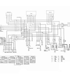 300 fourtrax wiring diagram data wiring diagrams u2022 rh kwintesencja co honda foreman 500 wiring diagram [ 1335 x 1030 Pixel ]