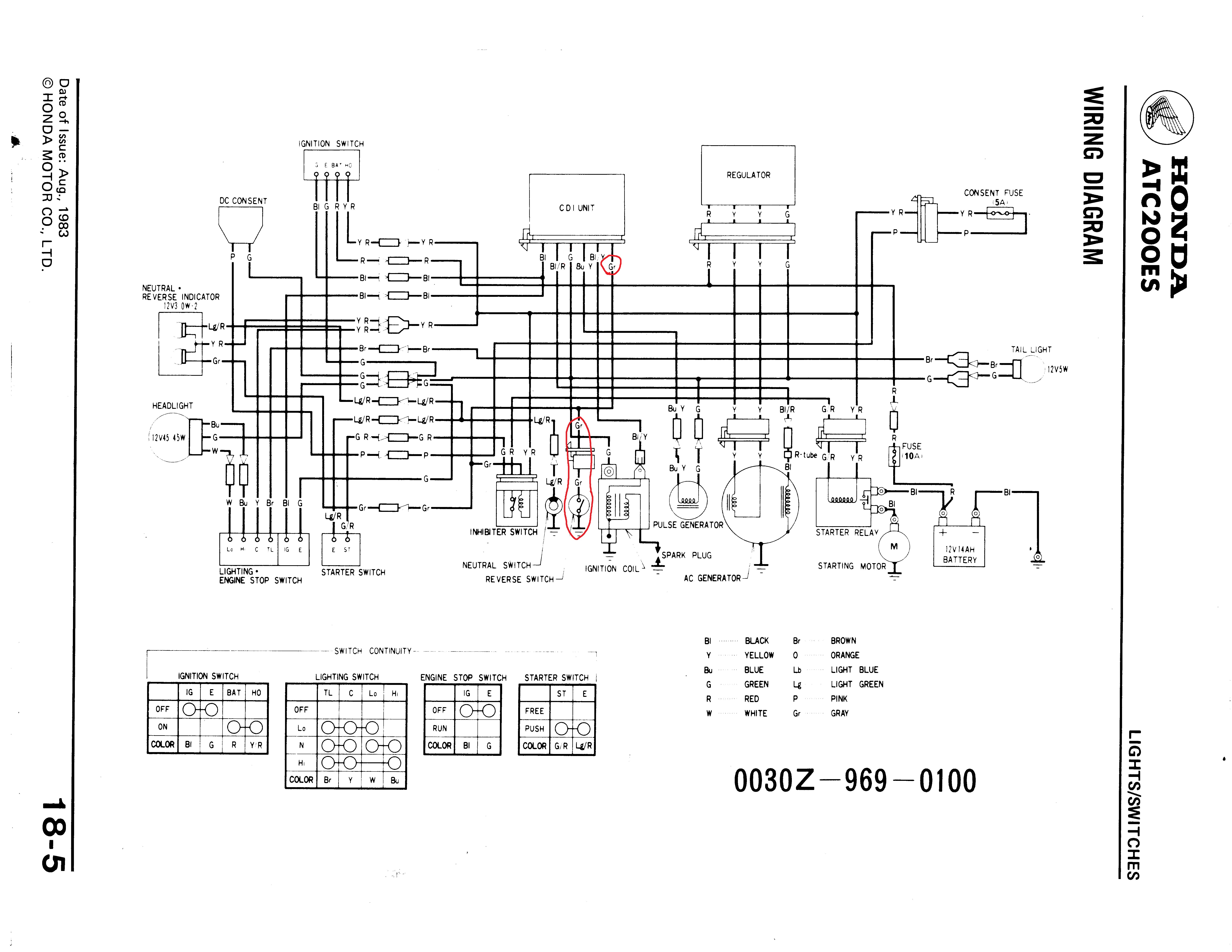 Honda 300 Wiring Diagram