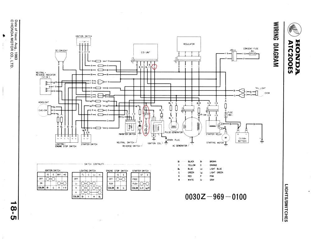 medium resolution of 1998 honda fourtrax 300 wiring diagram collection honda 300 fourtrax wiring 18 f