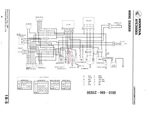 small resolution of 1998 honda fourtrax 300 wiring diagram collection honda 300 fourtrax wiring 18 f