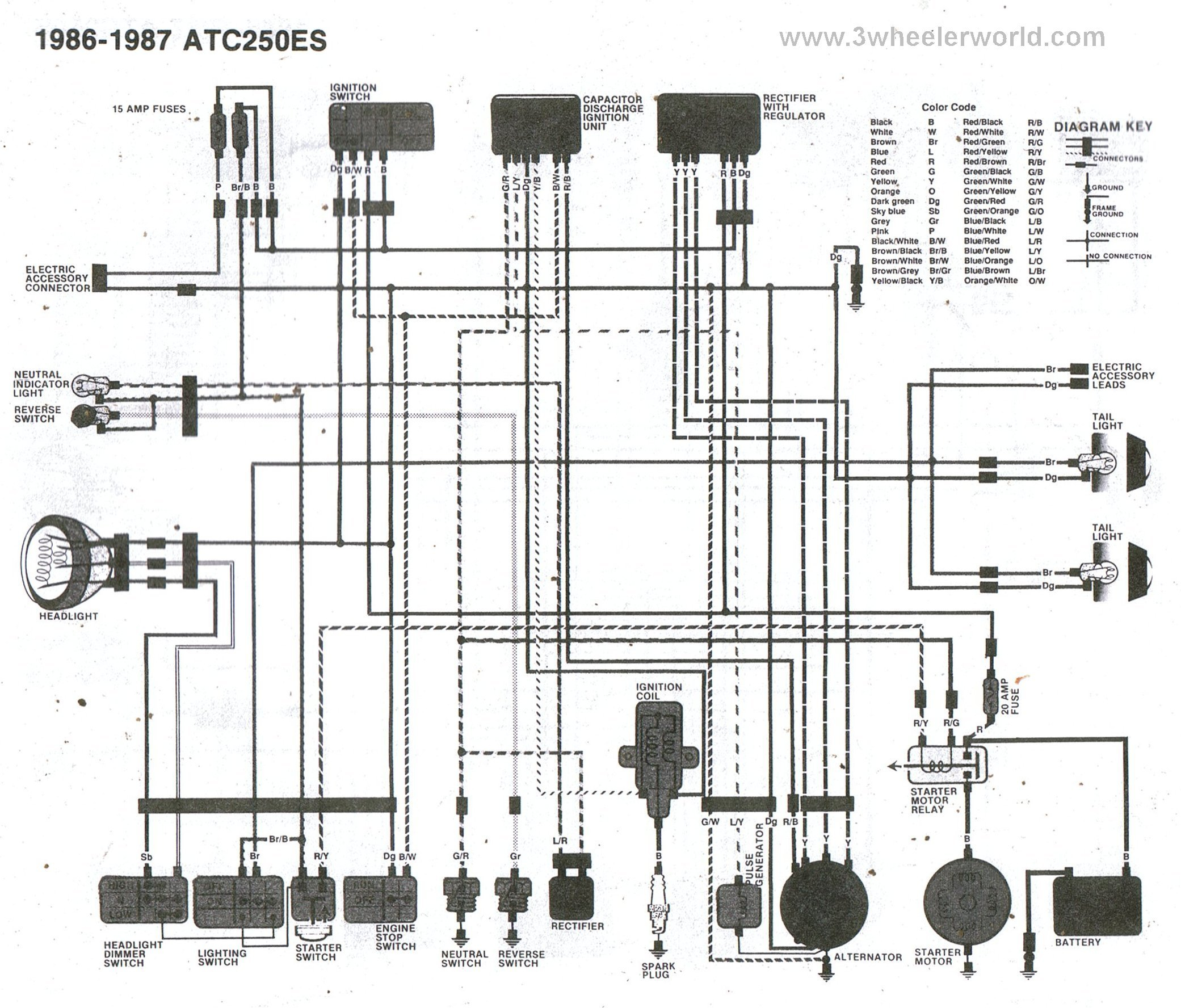 honda trx 300 wiring diagram mopar ignition 1998 fourtrax auto electrical related with