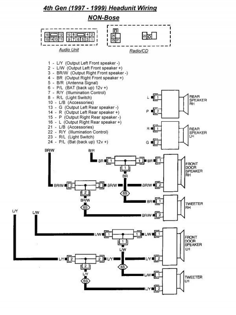 hight resolution of gen wiring diagram 7 wiring diagram for you 5th generation maxima car audio wiring codes car tuning