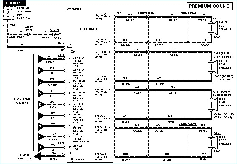 1999 Mustang Ignition Wiring Diagram Wiring Diagram Appearance A Appearance A Saleebalocchi It