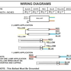 Ge Proline T8 Ballast Wiring Diagram 1997 Mitsubishi Mirage Stereo 2 Lamp T12 Collection