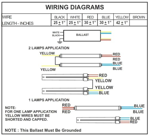 small resolution of 2 lamp t12 ballast wiring diagram download ge 2 ft and 4 t5 120 lamp