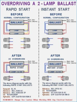 2 Lamp T12 Ballast Wiring Diagram Collection | Wiring Diagram Sample