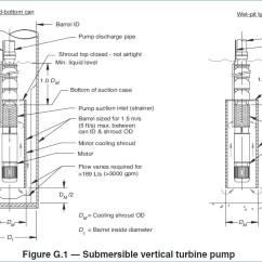 230 Volt Submersible Pump Wiring Diagram Er For Inventory Management System 2 Wire Well Collection Download Figure G 1 Vertical Turbine