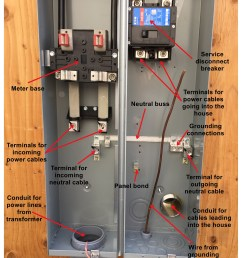 200 amp disconnect wiring diagram download wiring diagram for 200 amp breaker box save 200 [ 3127 x 4056 Pixel ]