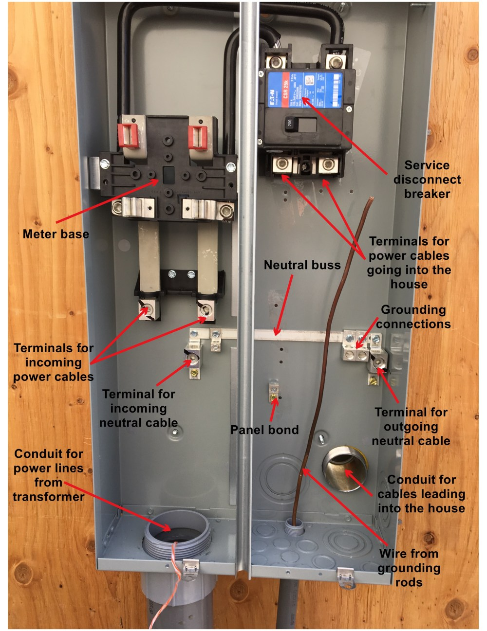 medium resolution of 200 amp disconnect wiring diagram download wiring diagram for 200 amp breaker box save 200